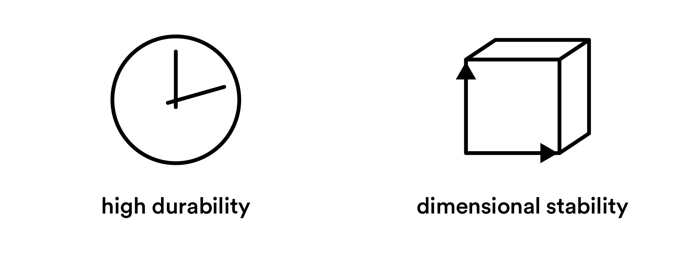 High durability, dimensional stability.